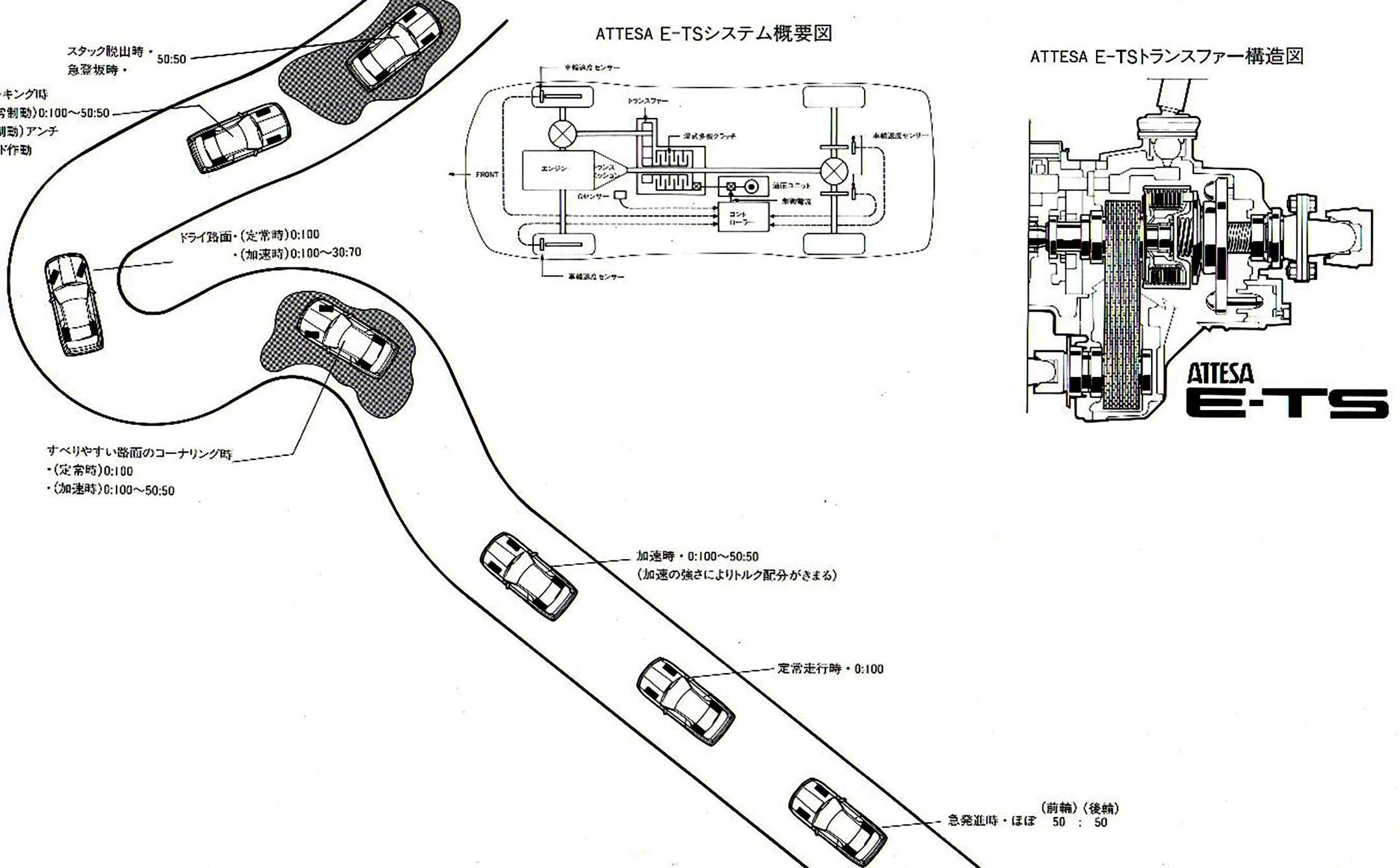 Nissan GT-R - 2010 - chassis / châssis - ATTESA E-TS - tech